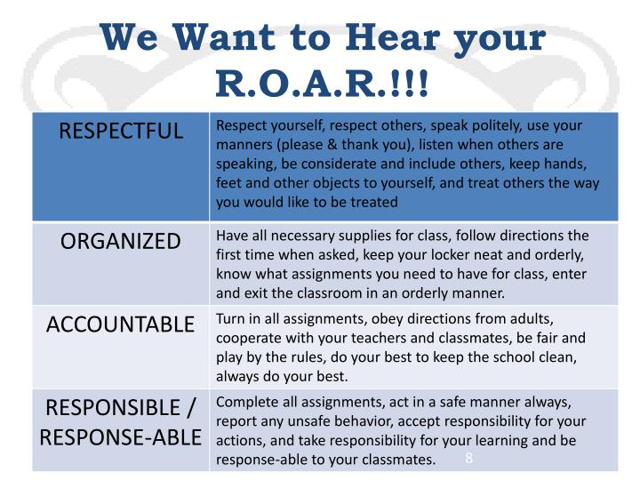 We Want to Hear your R.O.A.R.!!!