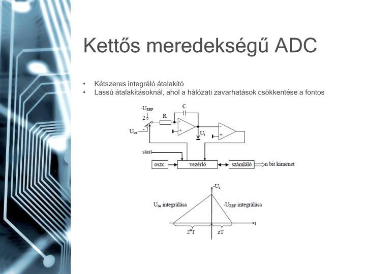 Kettős meredekségű ADC