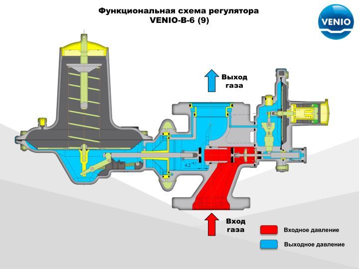 регулятор давления газа с входным давлением