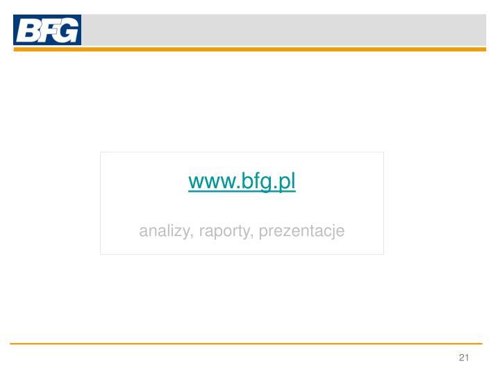 www.bfg.pl