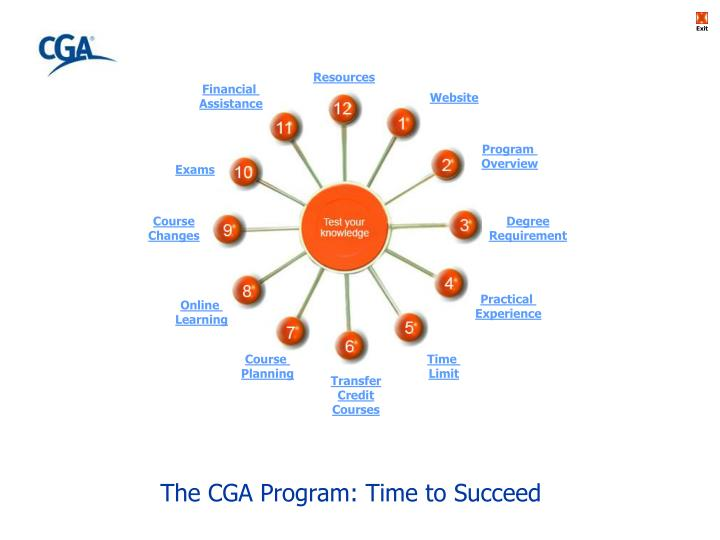 the cga program time to succeed