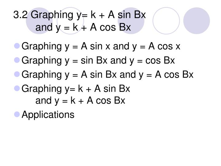3 2 graphing y k a sin bx and y k a cos bx n.