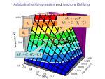 adiabatische kompression und isochore k hlung