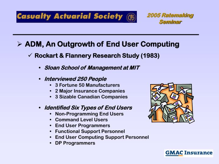 ADM, An Outgrowth of End User Computing