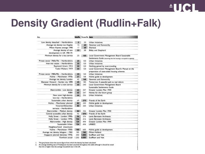 Density Gradient (Rudlin+Falk)