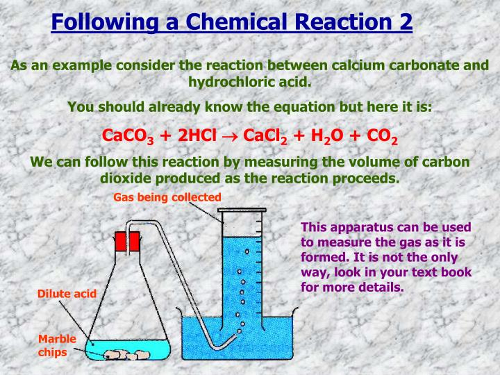 the rate of the reaction between calcium carbonate and hydrochloric acid Is the reaction of calcium carbonate with hydrochloric acid zero the effect of concentration on rate reaction of calcium carbonate and hydrochloric acid.