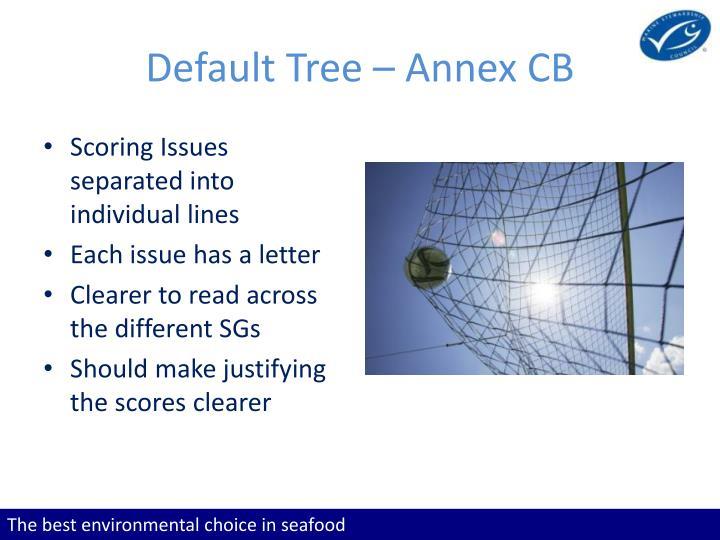 Default Tree – Annex CB