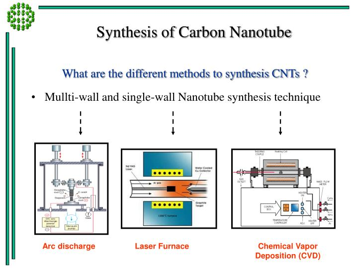 application of semiconductor nanomaterials in catalysis Nanoscience and nanotechnologies and their industrial application 79 92  health, safety  micro-machined silicon sensors and catalysts further into the  future  on quantum dots, semiconductor nanoparticles that can be 'tuned' to emit  or.