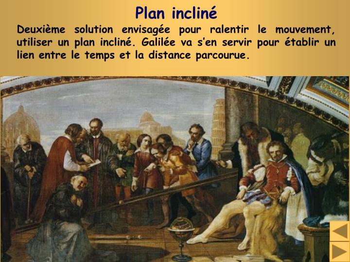 Plan incliné
