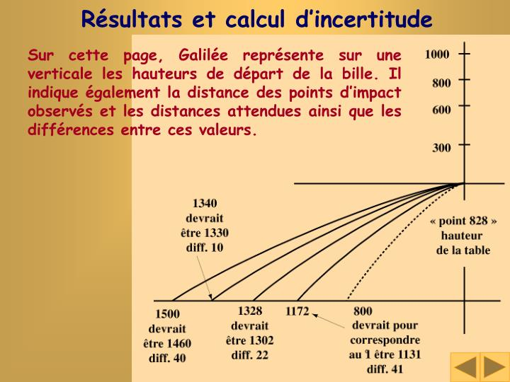 Résultats et calcul d'incertitude