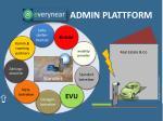 admin plattform