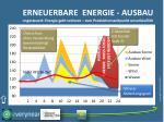 erneuerbare energie ausbau ungesteuert energie geht verloren zum produktionszeitpunkt unverk uflich