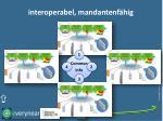 interoperabel mandantenf hig
