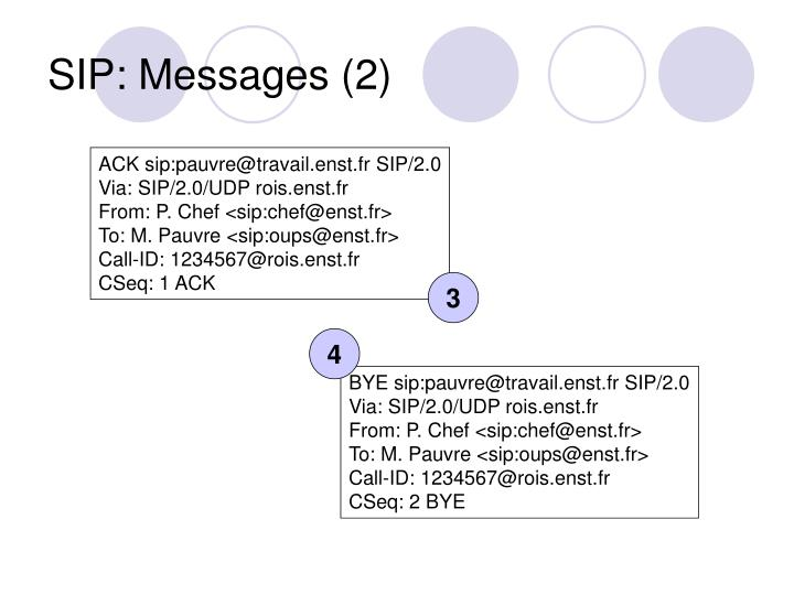 SIP: Messages (2)
