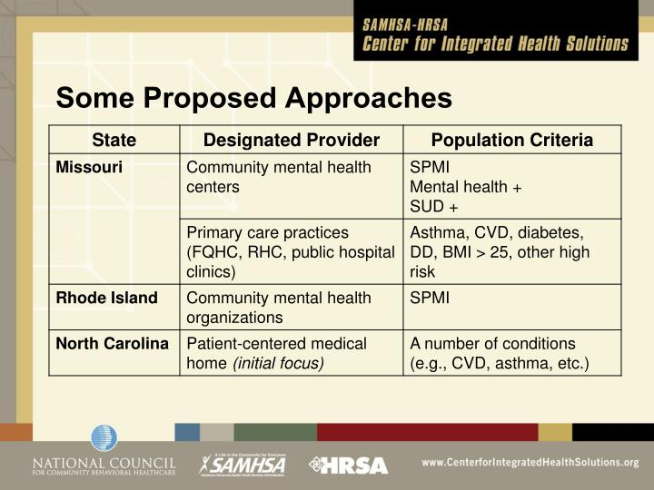 Some Proposed Approaches