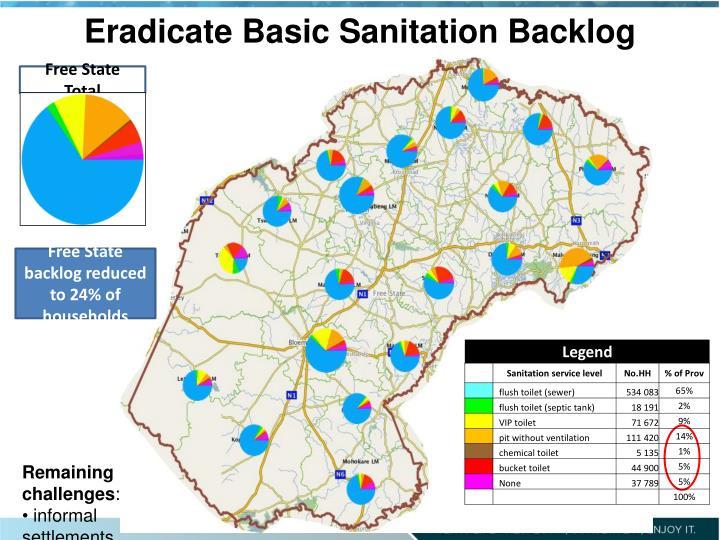 Eradicate Basic Sanitation Backlog
