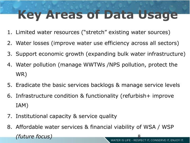 Key Areas of Data Usage