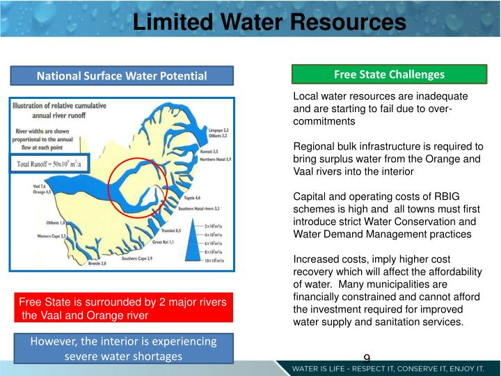 Limited Water Resources