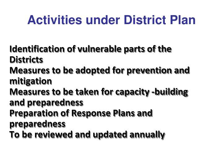 Activities under District Plan