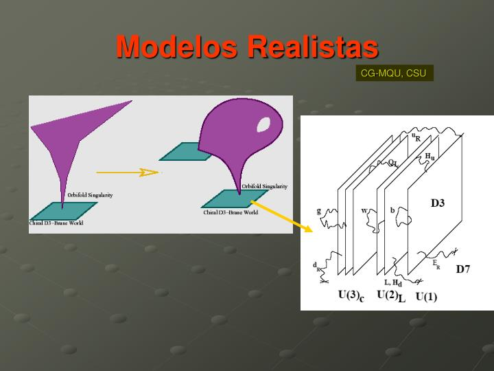 Modelos Realistas