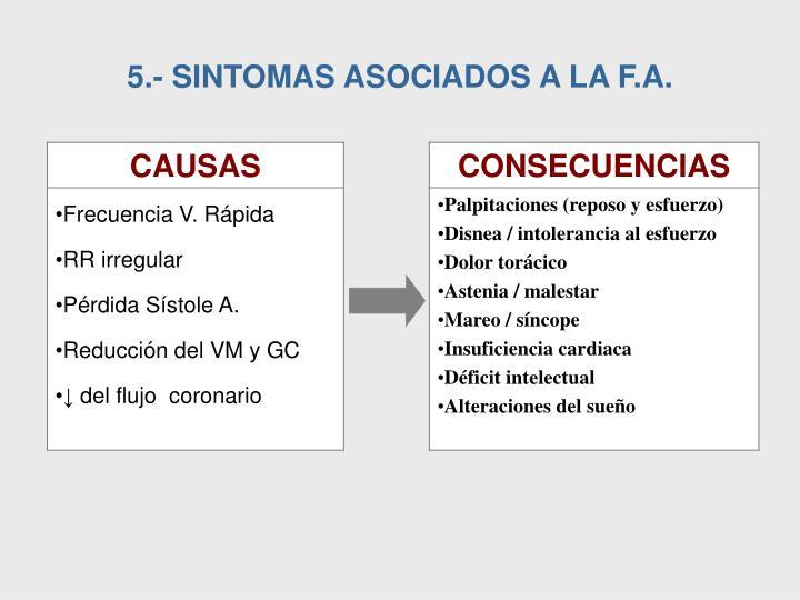 5.- SINTOMAS ASOCIADOS A LA F.A.