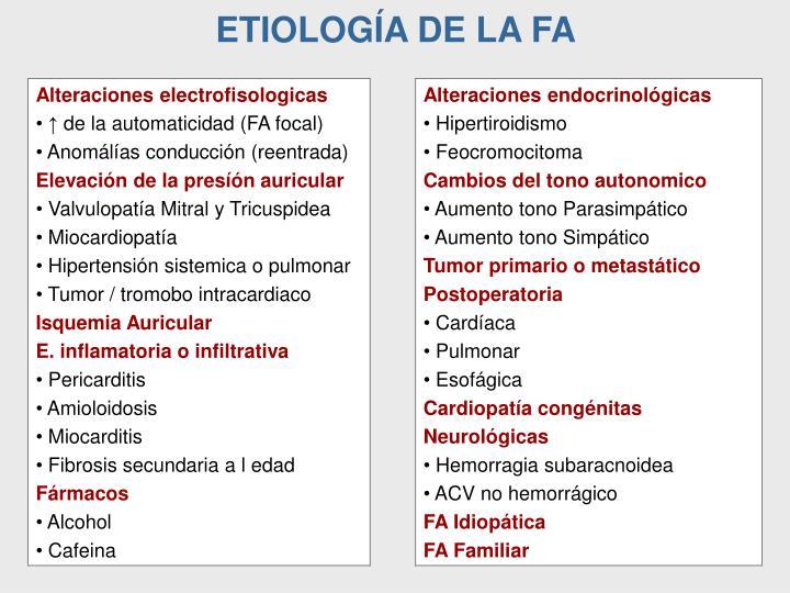 ETIOLOGÍA DE LA FA