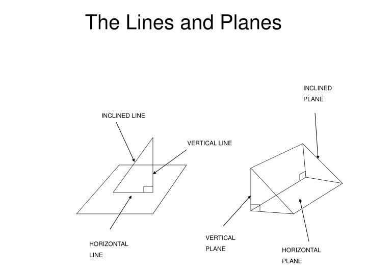 the lines and planes n.