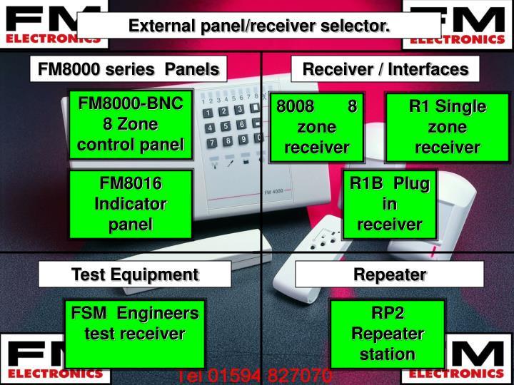 External panel/receiver selector.