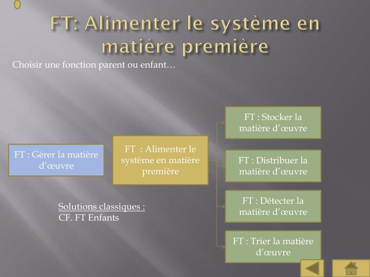 FT: Alimenter le système en matière première