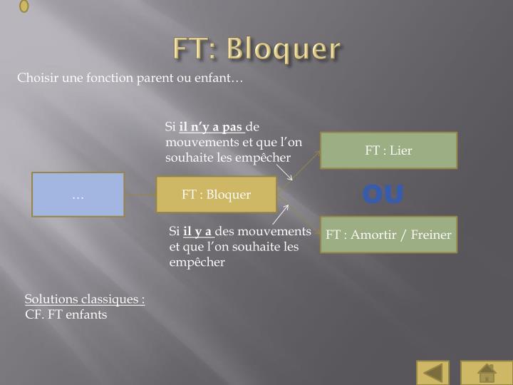 FT: Bloquer