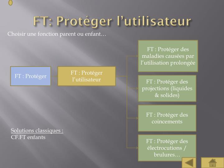 FT: Protéger l'utilisateur