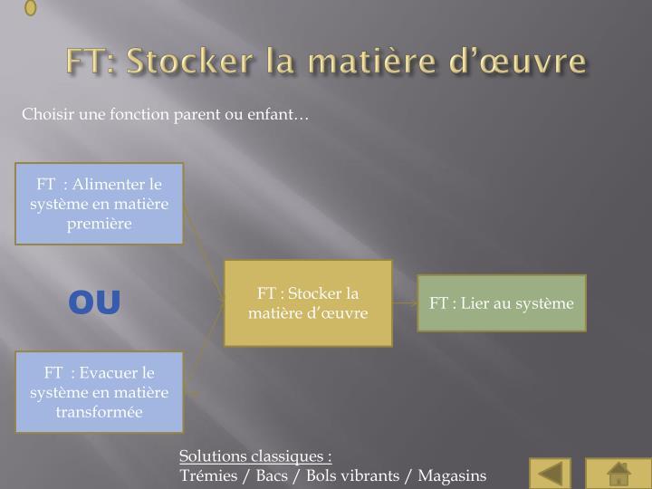 FT: Stocker la matière d'œuvre