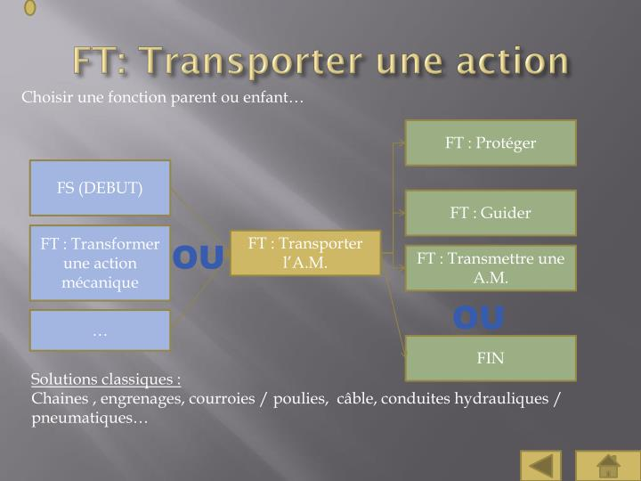 FT: Transporter une action