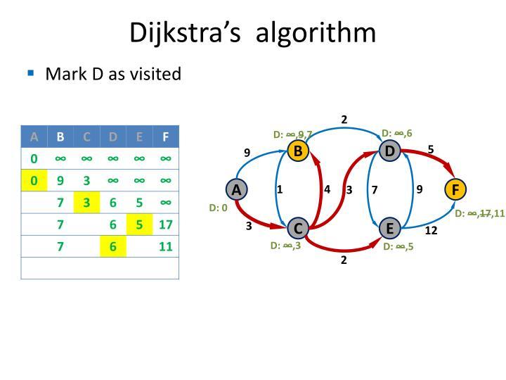 Dijkstra's