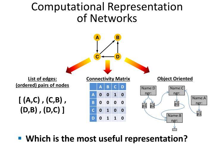 Computational