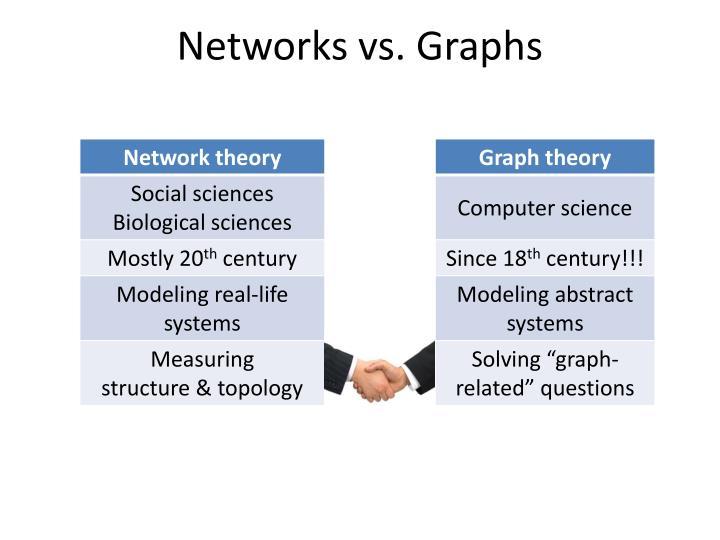 Networks vs. Graphs
