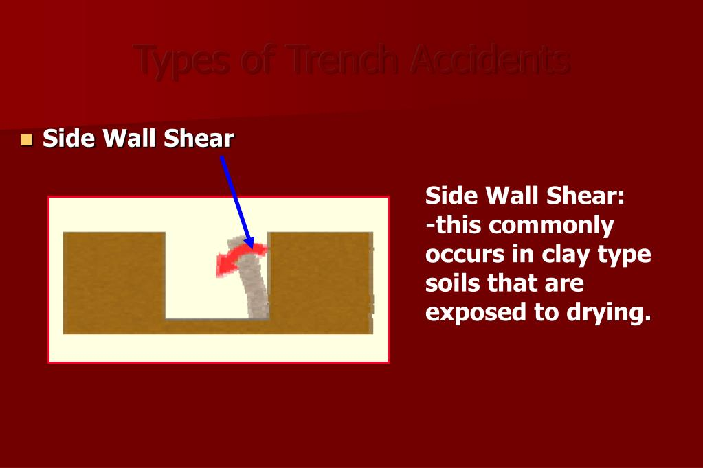 PPT - TRENCH RESCUE PowerPoint Presentation - ID:4822897