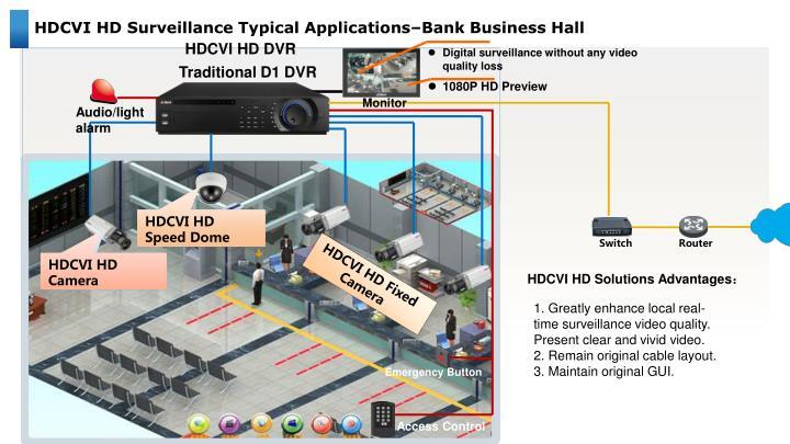 HDCVI HD Surveillance Typical Applications–Bank Business Hall