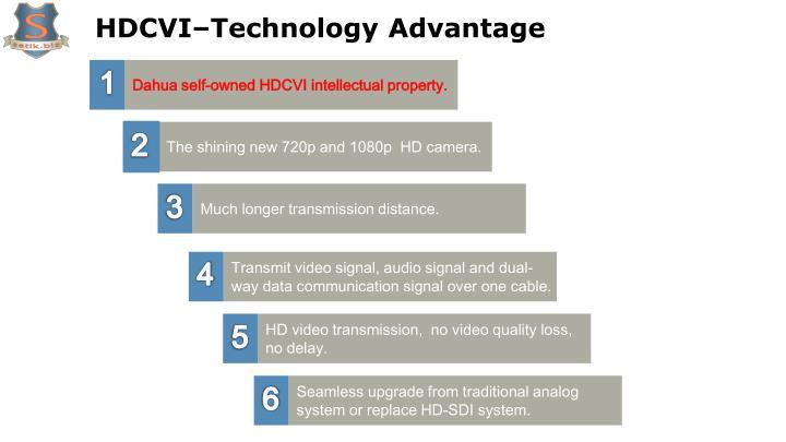 HDCVI–Technology Advantage