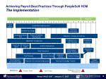 achieving payroll best practices through peoplesoft hcm the implementation2