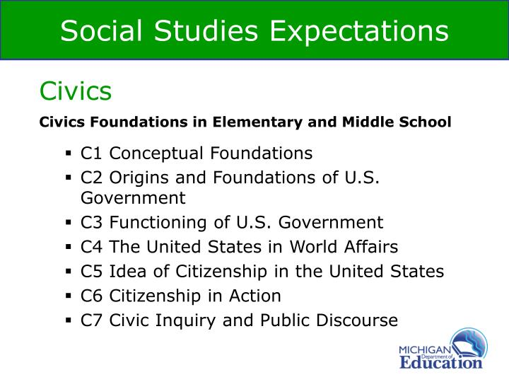 Civics Foundations in Elementary and Middle School