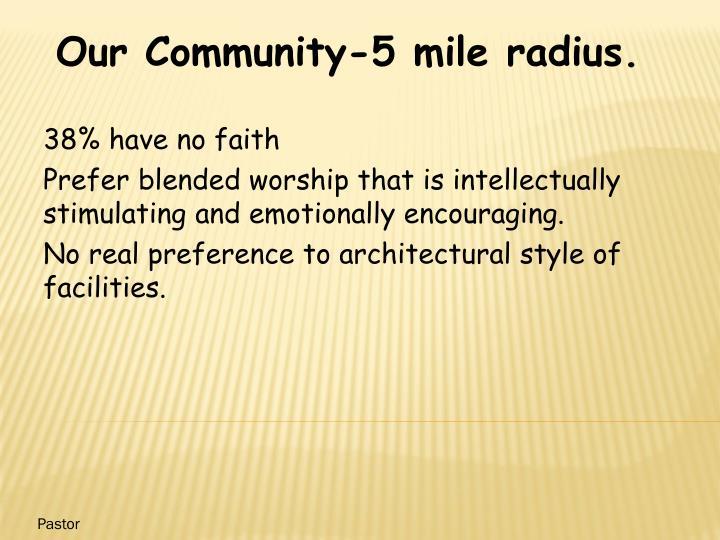 Our Community-5 mile radius.