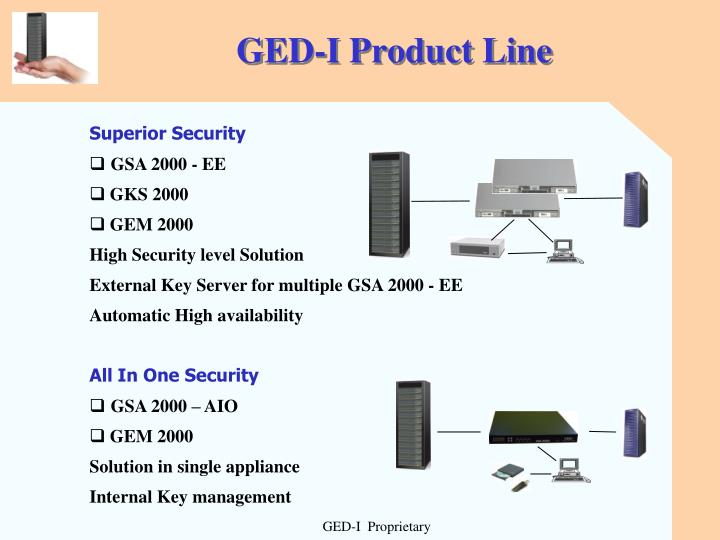 GED-I Product Line