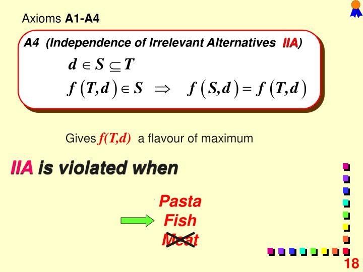 A4  (Independence of Irrelevant Alternatives