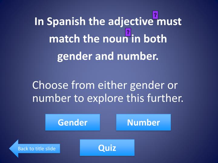 In Spanish the adjective must