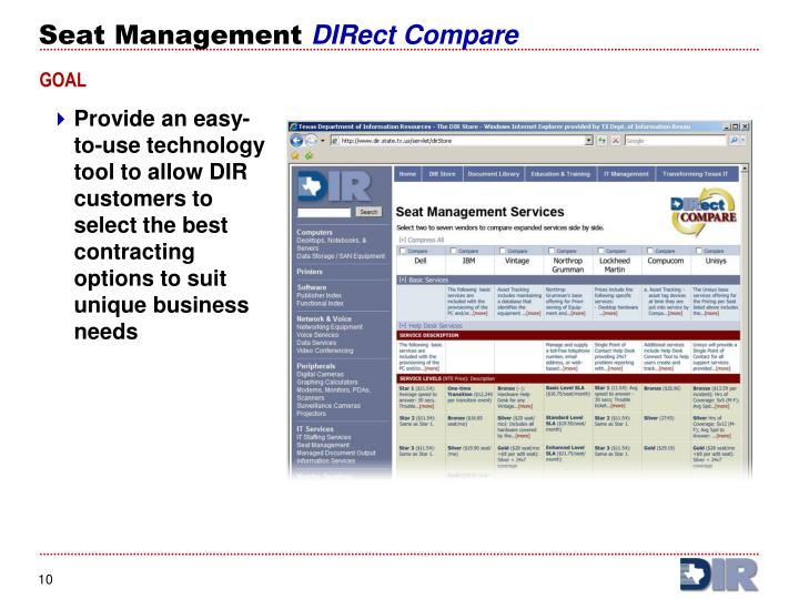 Ppt Buying It Dir Contract Briefing Powerpoint