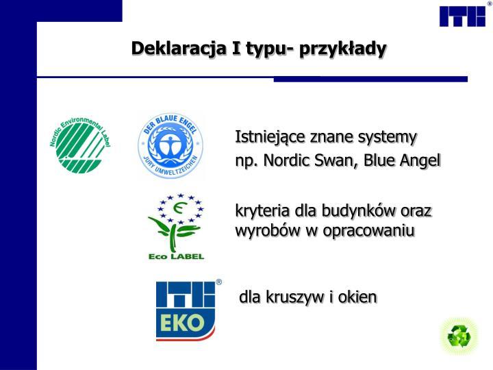 Deklaracja I typu- przykłady