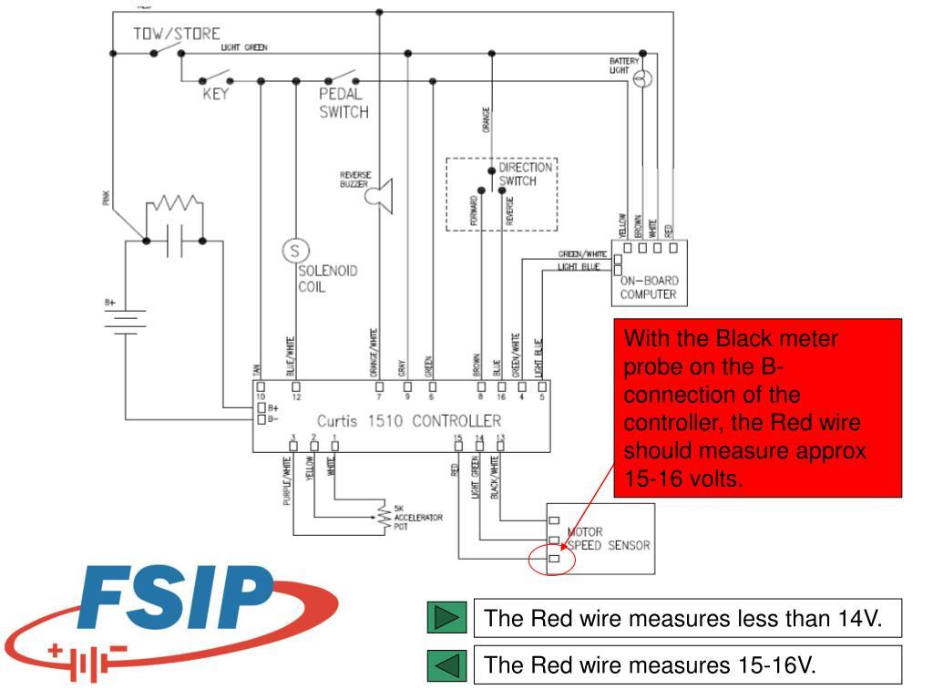 [SCHEMATICS_4UK]  PPT - Begin PowerPoint Presentation, free download - ID:4823563 | Curtis 1510 Controller Wiring Diagram |  | SlideServe