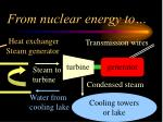 from nuclear energy to