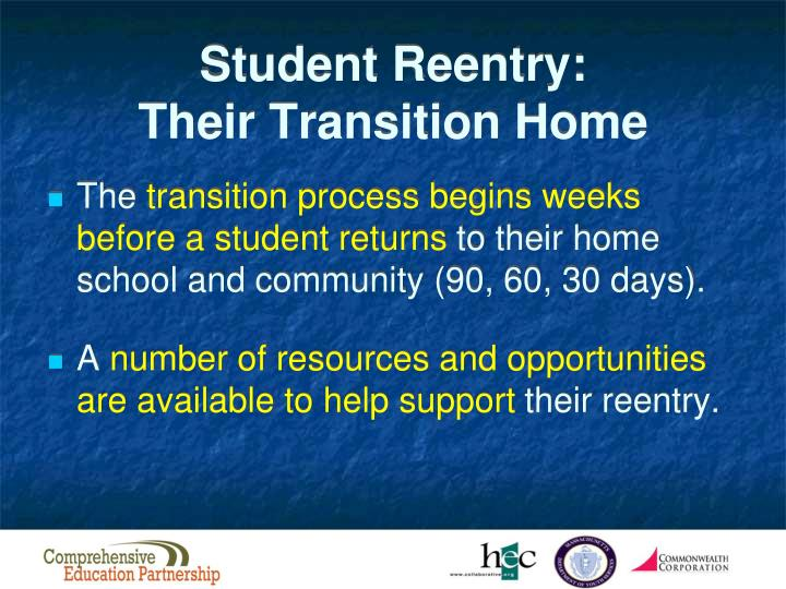 Student Reentry: